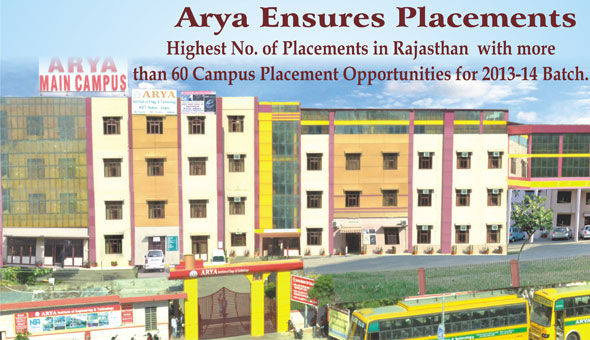 Arya College Of Engineering And Research Centre (ACERC) Jaipur