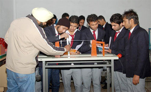 Rayat Bahra Institute Of Engineering And Nano Technology (RBIENTH) Hoshiarpur