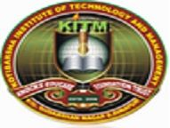 Kotibarsha Institute of Technology And Management logo