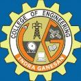 Indra Ganesan College Of Engineering logo