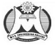 MEA Engineering College, Perinthalmanna logo