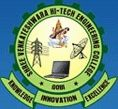 Shree Venkateshwara Hi Tech Engineering College logo