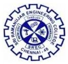 Sri Ramanujar Engineering College, Chennai logo