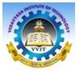 Vedavyasa Institute of Technology logo