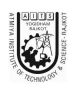 Atmiya Institute of Technology and Science logo