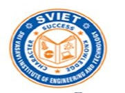 Sri Vasavi Institute of Engineering and Technology logo