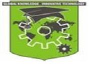 ACS College Of Engineering logo