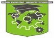 ACS College Of Engineering logo