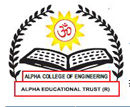 Alpha College Of Engineering logo