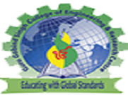 Guru Gobind Singh College of Engineering And Research Centre logo