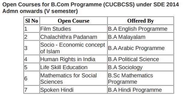 university of calicut open courses